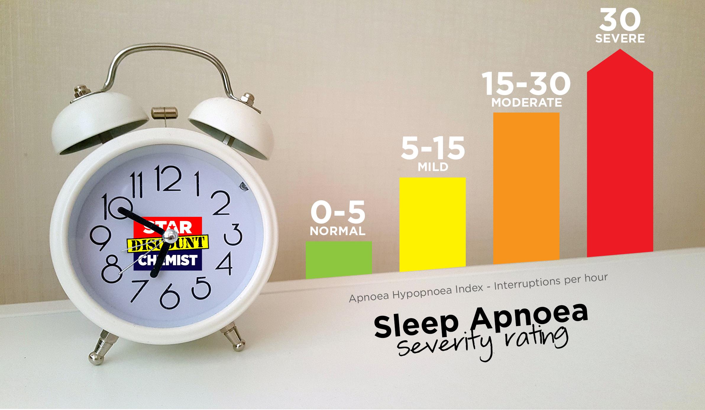 Sleep Aponea Blog Infographic 22062020